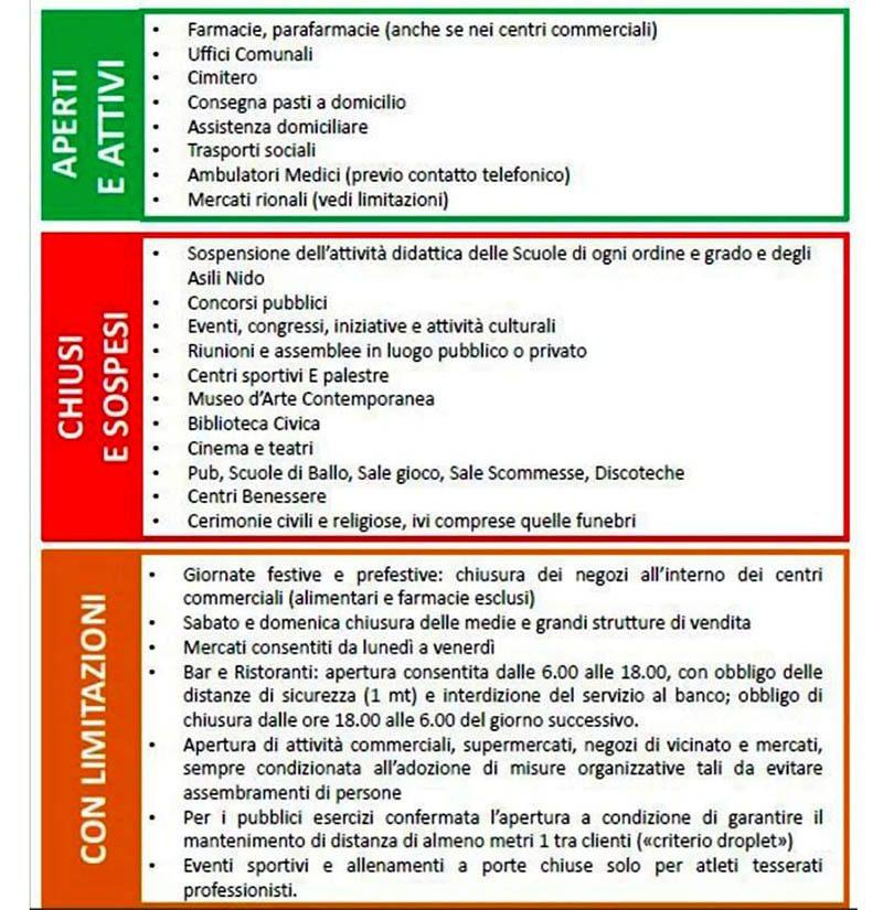 COVID-19 Italia decreto #iorestoacasa