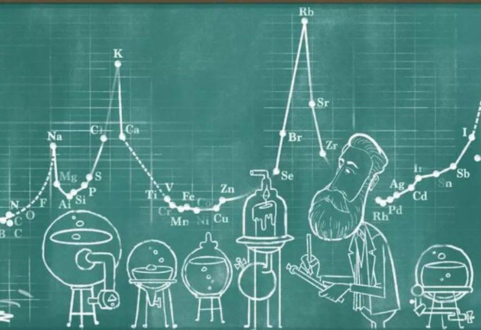 Julius Lothar Meyer, il chimico del Doodle di Google di oggi