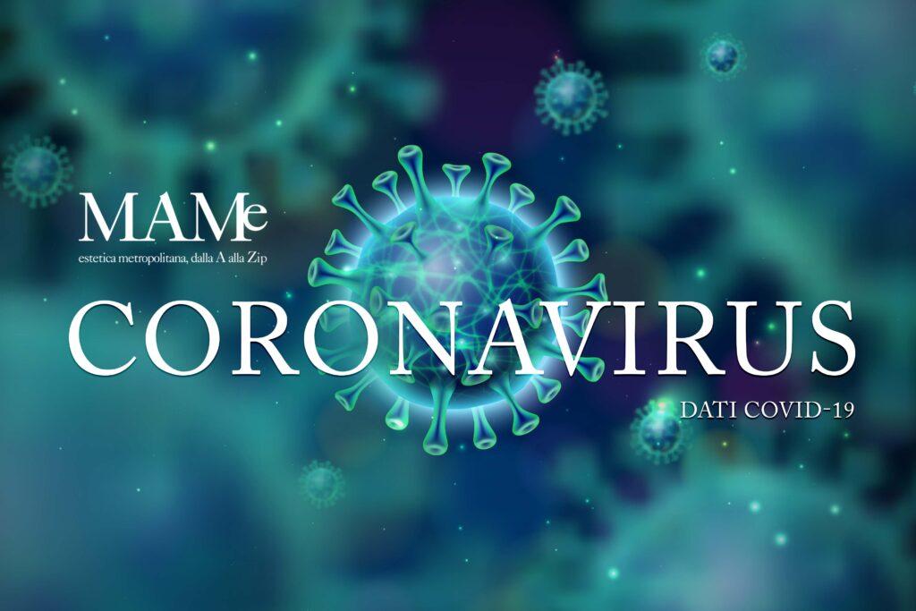 Ultime notizie Coronavirus 3 febbraio
